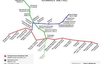 Metro de Jarkov