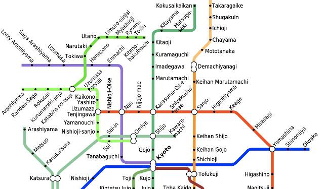 Kyoto Municipal Subway Metro Map