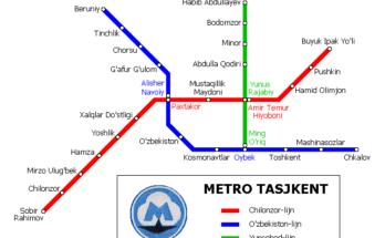 Tashkent metro map