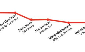 Dnipropetrovsk Metro Mapa