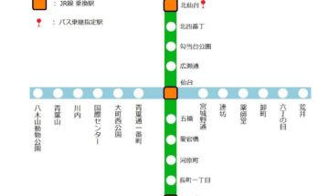 Sendai Metro Map